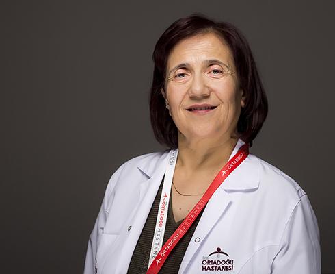 Uzm. Dr. Süreyya Kaleci
